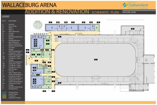Wallaceburg Arena Renovations