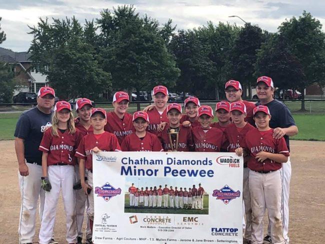 Chatham baseball